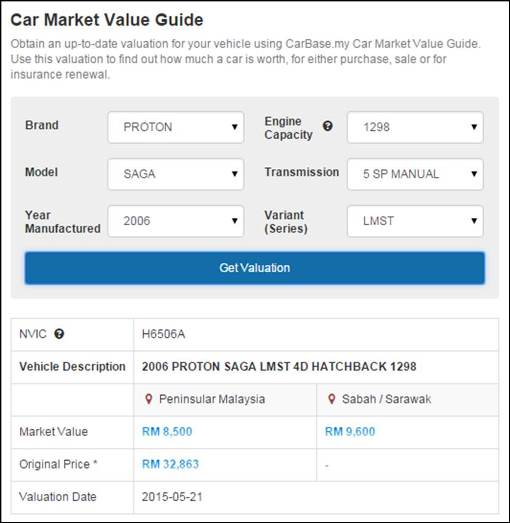 Screenshot of Proton Saga Value