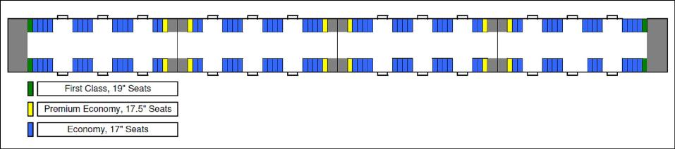 Diagram of where to sit in the LRT
